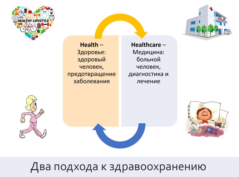 Два подхода к здравоохранению